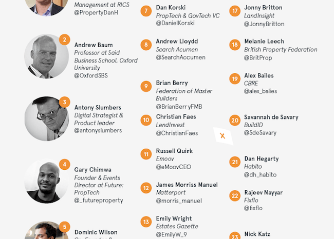 25 PropTech Influencers